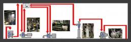 manufacturing-process